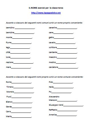 science papers ks3 year 7